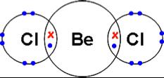 becl2-dx