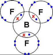 bf3-dx