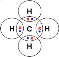 ch4-dx