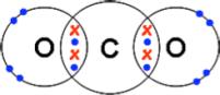 co2-dx