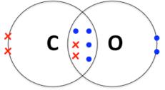 codotcross