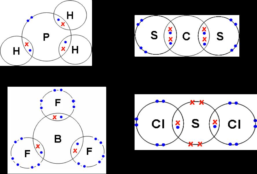 O3 Bond Angle: Bonding And Intermolecular Forces