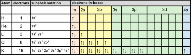 eboxes