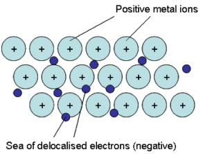 metallicbond