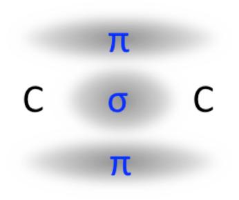 pi-orbital