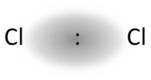 sigma-orbital