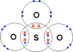 so3-dx