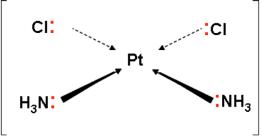 cis-platin