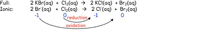 cl2-br_ion-eqn