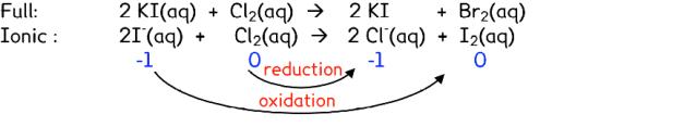 cl2-i_ion-eqn