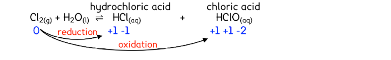 cl2-water-eqn