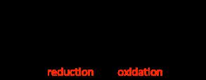 cu-and-i2-redox