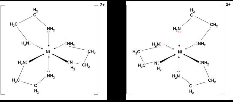ni-en-optical-isomers