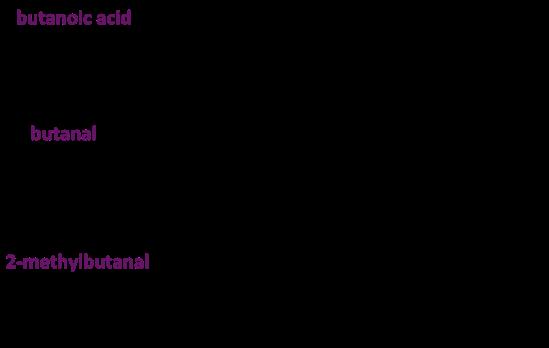 aldehyde acid names