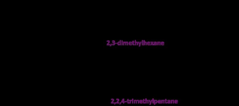 dimethyl alkanes