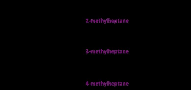 methylheptane isomers