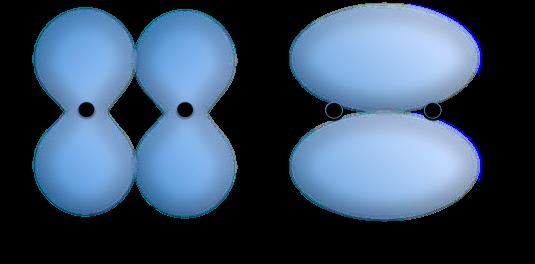 pi formation