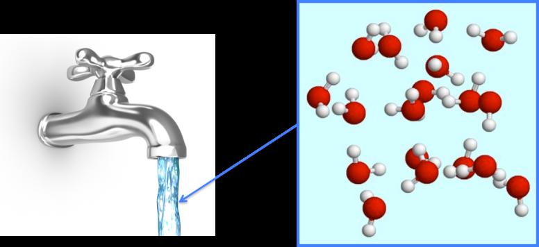 molecular water